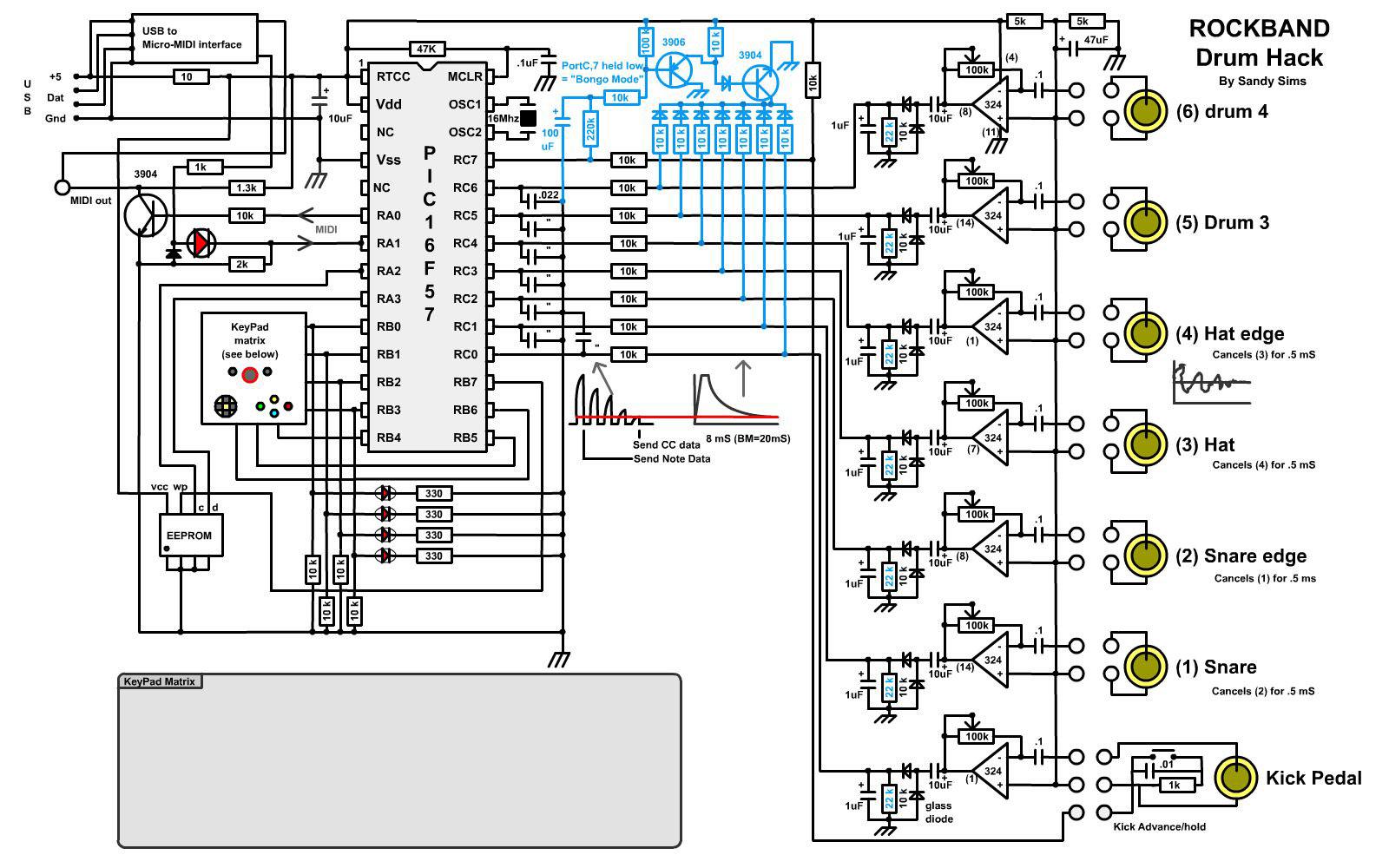Midi Daw Diagram - Search For Wiring Diagrams •